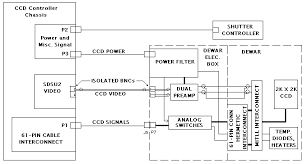 esi ccd controller electronics manual wiring ccd pre amp simplified drawing