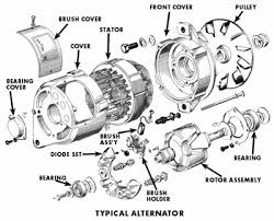 design and function of automotive generators and alternators alternator replacement near me at Alternator Location Diagram