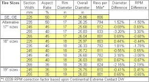 General Tire Size Chart Tire Size Tire Size And Height Chart