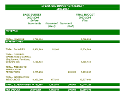 24 Images Of General Operating Budget Template   Infovia.net
