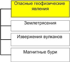 реферат ЧЕЛОВЕК И СТИХИЯ Глава tajik development gateway на  geophysical