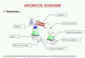 Construction G Nie M Canique Dessin Technique Industriel