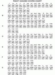 advanced guitar chords nj music school