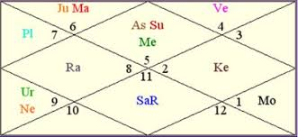 Ganesha Predicts Shahid Mira Need To Adjust For A