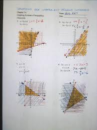 amusing kuta worksheets pre algebra linear functions for alg trig of kuta worksheets pre algebra