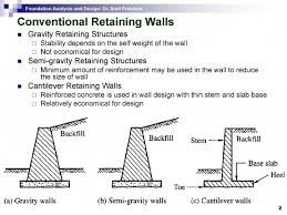 Small Picture concrete block retaining wall detail retaining wall footing