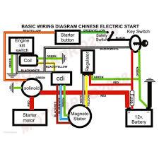 excellent panterra 90cc dirt bike wiring diagram contemporary best Bullet 90Cc ATV Wiring Diagram exelent xtreme 90cc atv wiring diagram illustration wiring diagram