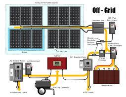 off grid solar hybrid power systems