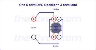 subwoofer wiring diagrams one 6 ohm dual voice coil dvc speaker voice coils wired in series recommended amplifier stable at 4 2 or 1 ohm mono one 6 ohm dvc