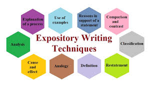 Opposite Of Expository Essay Essay Sample 1298 Words