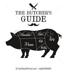 Pork Meat Cut Lines Diagram Poster Guide For Butcher