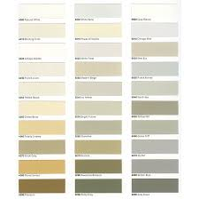 Sto Color Chart