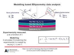 Ellipsometry And X Ray Reflectivity Xrr Ppt Video Online