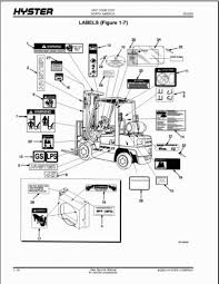 hyster forklift starter wiring diagram inspirational hyster 1150 Isuzu NPR Wiring-Diagram hyster forklift starter wiring diagram inspirational hyster 1150 best photos and information of model