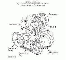 2003 chevy cavalier belt diagram wiring diagrams best 2003 chevy cavalier engine diagram diagram for a 2001 chevy cavalier 2003 chrysler pt cruiser belt diagram 2003 chevy cavalier belt diagram