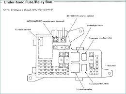1994 honda civic cx fuse box diagram wiring 5 speed white ford 96 Civic Fuse Diagram full size of 1994 honda civic cx fuse box diagram wiring and accord on wiring diagram