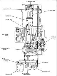 Bmw Oil System Diagram