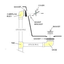 how to repair a bathtub drain bathtub drain gasket bathtub drain leaking how bathtub drain pipe