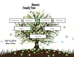 Template For Family Tree Word – Rootandheart.co