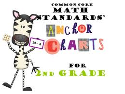 Common Core Anchor Charts Common Core Anchor Charts For 2nd Grade Math Standards