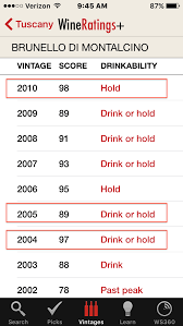 Tolerant Taster A Consumer Friendly Guide To Wine Page 3