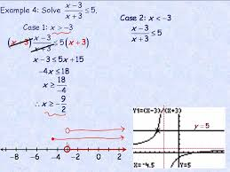 solving rational equations and inequalities part 2