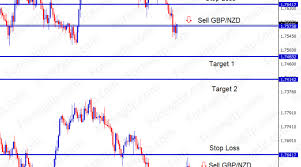 Chart Forex Live Forex Live Chart Archives Forex Gdp