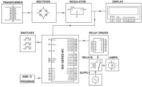 industrial control relay wiring diagram wiring diagram for you • industrial control wiring diagrams wiring diagram data rh 12 17 5 reisen fuer meister de relay logic motor control relay logic motor control