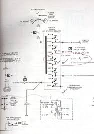 jeep yj wiring diagram jeep wrangler yj electrical 89 jeep yj wiring diagram jeep wrangler yj electrical