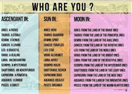 45 Rational Rising Signs Chart