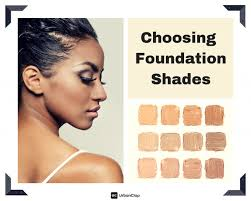 to choose foundation shade according