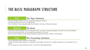 Example Of Thesis Essays Argumentative Essay For College Sometimes Andries Houtakkers