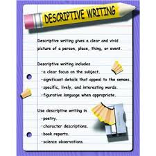 ask the experts four types of writing master the 4 types of writing thezingyteam weebly com