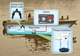 wiring diagram boat bilge pump wiring image wiring installing the bilge pump boatus magazine on wiring diagram boat bilge pump