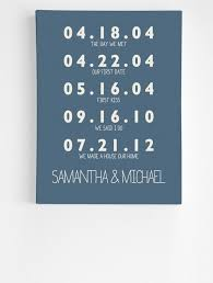 best 25 20th wedding anniversary gifts ideas on pinterest diy Wedding Anniversary Gifts For Parents 35 Years a fun and modern 50th anniversary gift idea for your parents more ideas are here Best Anniversary Gift for Parents