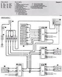 skoda octavia 2 wiring diagram images skoda octavia mk1 wiring skoda wiring diagram octavia skoda wiring diagrams