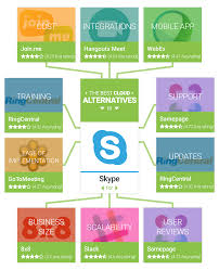 See You Skype 10 Alternatives That Are Worth The Hype Getapp