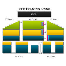 River Spirit Casino Shows Best Casino Online