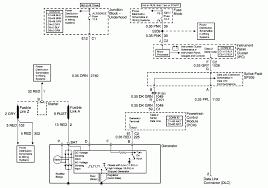 wiring diagram chevy venture schematics and wiring diagrams chevrolet venture ls i have 1999 chevy a 4 3l