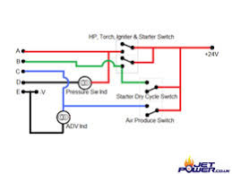adrian bennett jetpower co uk i have now redrawn the wiring diagram and also added a switched earth connection to previously unused pin d this will be connected to an indicator on the