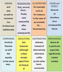 printables transition word list for students to use when transitional words and phrases use something besides first next last