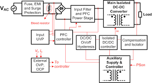 power supply wiring diagram wiring diagram and hernes puter power supply wiring diagram all about