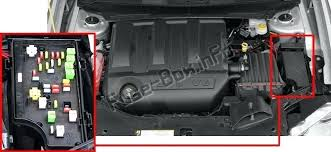 2013 Dodge Avenger Fuse Chart 2013 Dodge Ram 2500 Fuse Box Diagram 2015 2014 Location