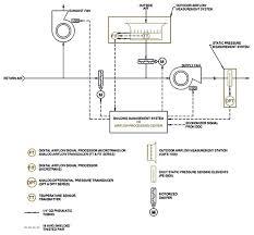 ahu control diagram ahu image wiring diagram energy efficient control strategies that improve iaq on ahu control diagram