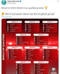 Check spelling or type a new query. Wm Qualifikation Europa Gruppen Ausgelost Fbwm Online
