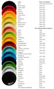 Pyrex Color Chart Pin By Barbara Droney On Dishes In 2019 Fiesta Ware Dishes