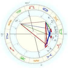 Sigmund Freud Chart Freud Sigmund Astro Databank