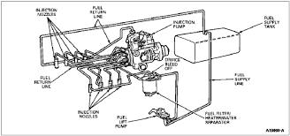 1994 7 3 idi wiring diagram on 1994 images free download wiring Ford F350 Wiring Diagram Free 1994 7 3 idi wiring diagram 5 7 3 idi wiring diagram ford f350 wiring diagram free 2006 ford f350 wiring diagram free