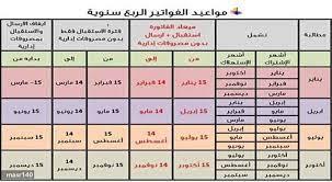 باستمرار عطور قسيمة فواتير الارضي - fuseretreats.com