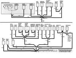 circuit and wiring diagram bmw e ic wiring diagram herein the manual electrical components which work together are shown together on one schematic in the schematic all switches and sensors are shown